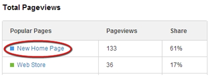 popular_total_pageviews.jpg