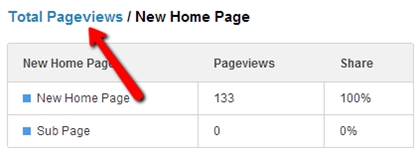 total_pageviews_new_home_page.jpg